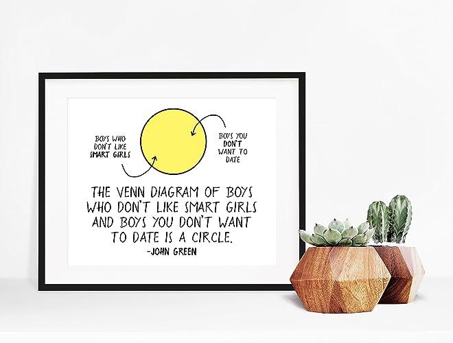 Amazon John Green Poster Venn Diagram Quote Handmade