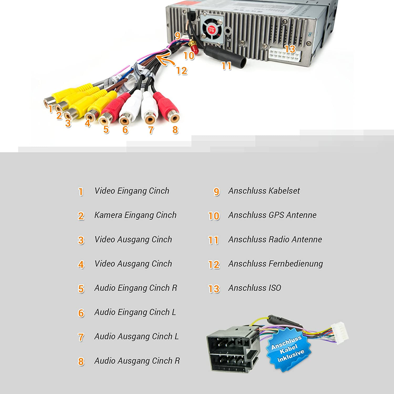 2: Amazon.co.uk: Electronics