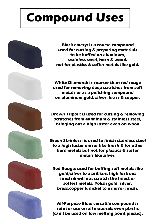 /& Nickel Hard Metal Finishing Jewelry Making White Polishing Compound Aluminum Stainless Steel