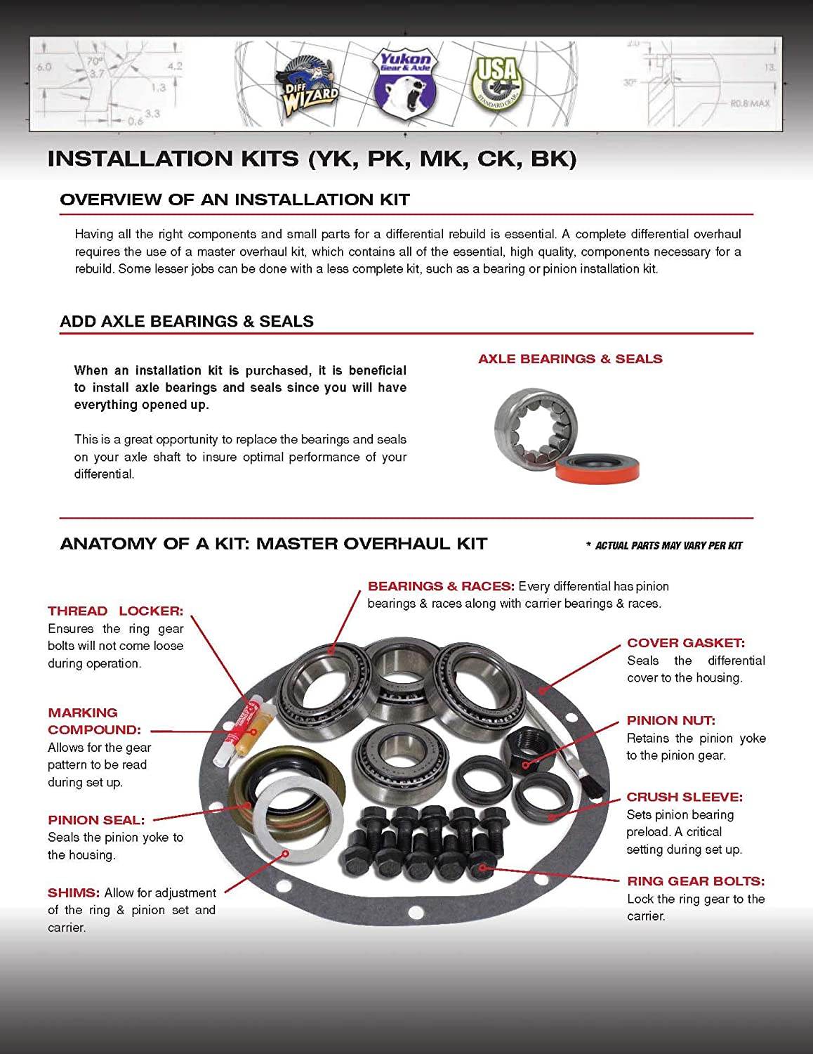 Yukon PK GM7.5-B Pinion Installation Kit for GM 7.5 Differential