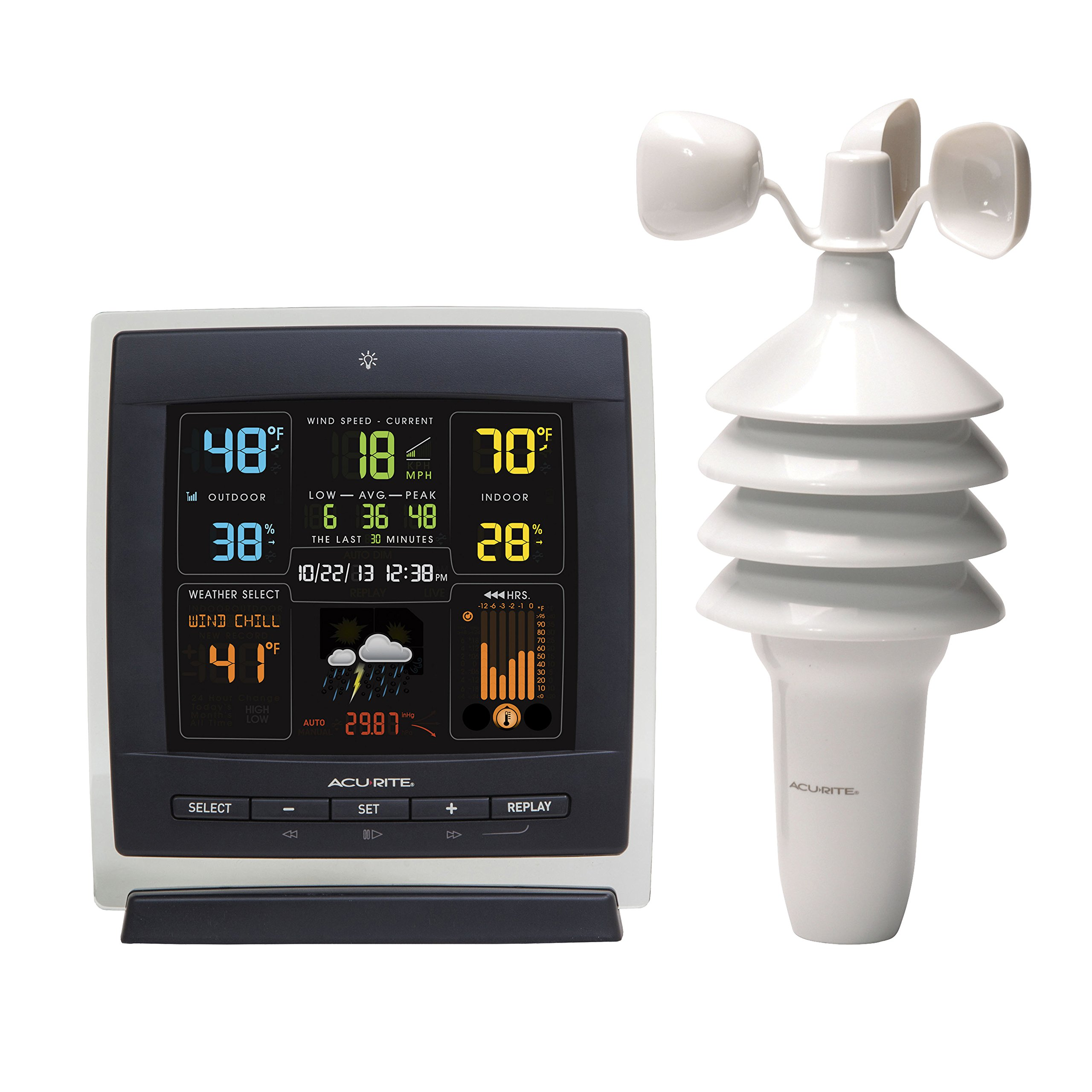 AcuRite 00622 Pro Color Weather Station with Wind Speed, Temperature and Humidity