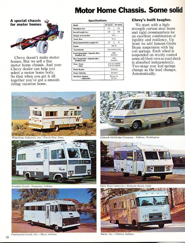 Amazon com: 1972 Chevrolet Camper and Truck 20-page Sales Brochure