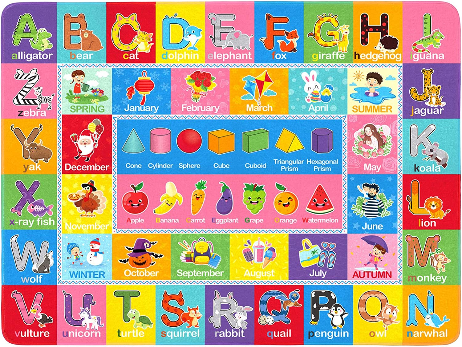 IMIKEYA Kids Floor Mat Playtime Collection ABC Alphabet, Words, Shapes Area Rug Comfortable Kids Educational Rug Play Mat for Bedroom Playroom, 78.7x59 in
