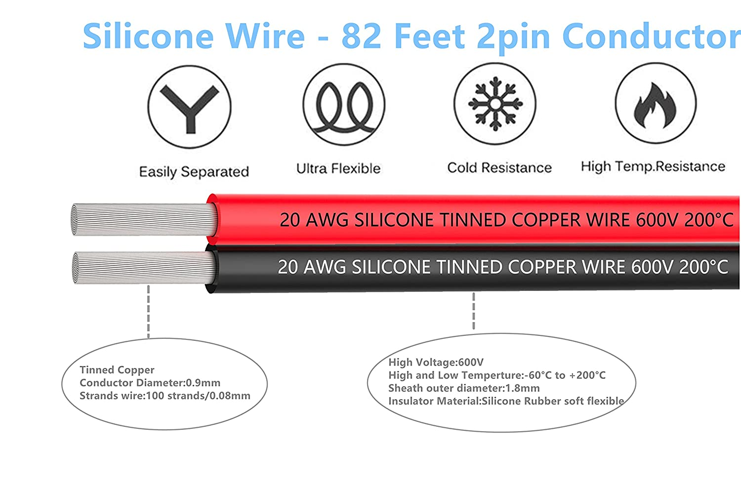 Perfect 20 Awg Stranded Wire 0 0320 Photos - Electrical Diagram ...