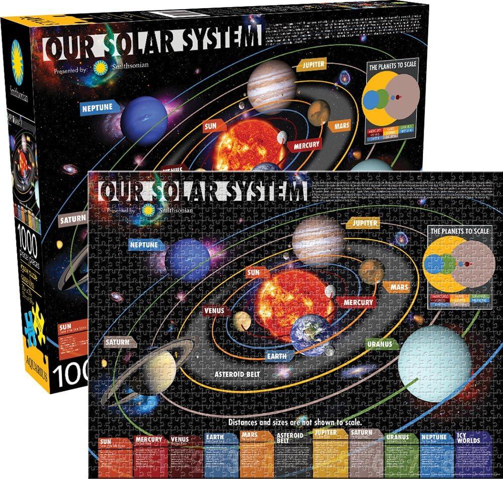 Aquarius Smithsonian Sistema Solar – Puzzle (1000 Piezas): Amazon ...