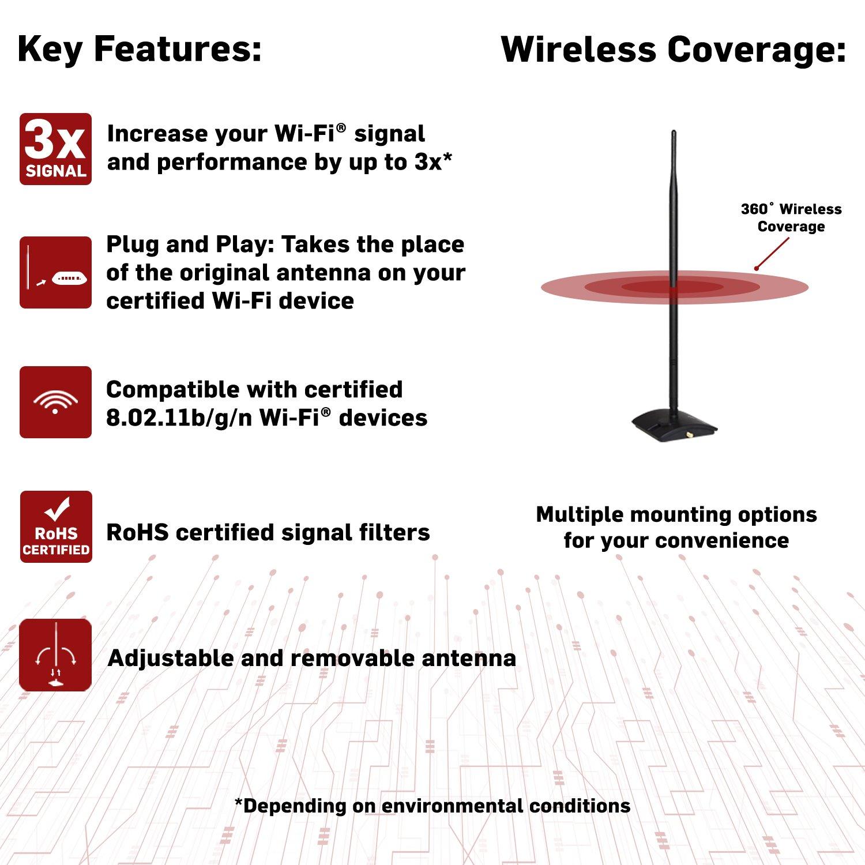 amazon com wifi booster antenna high power 1000mw extender signal rh amazon com Ford Power Antenna Schematic Ford Power Antenna Schematic