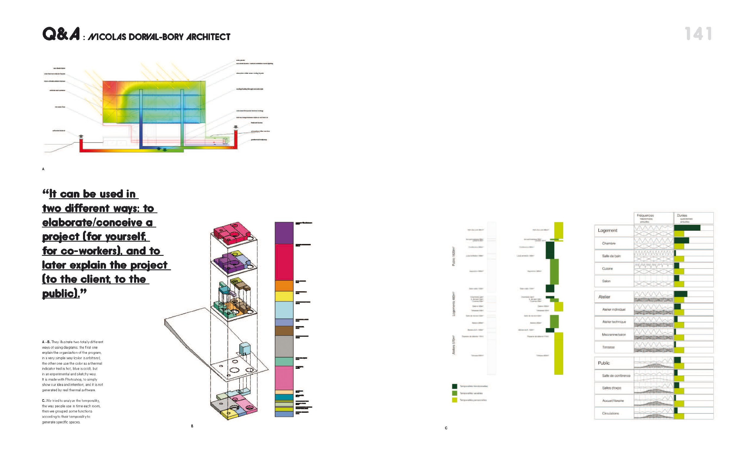 Architectural And Program Diagrams 2 Construction And Design Manual