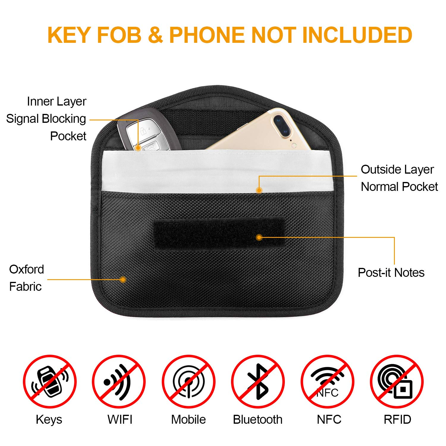 SENWOW Large Faraday Bag for Keyless Fobs Cell Phone and 2pcs Car Key Signal Blocker Pouch RFID Blocking Credit Card Protector