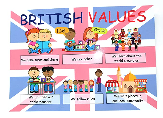 Body Parts A4 Poster EYFS//KS1//SENChildminders Science Teaching Resource