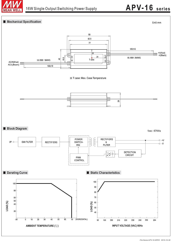 81gwq Q0q9L._SL1500_ mean well apv 16 12 12v 1 2a power supply led driver water & dust mean well lpv-60-12 wiring diagram at cos-gaming.co