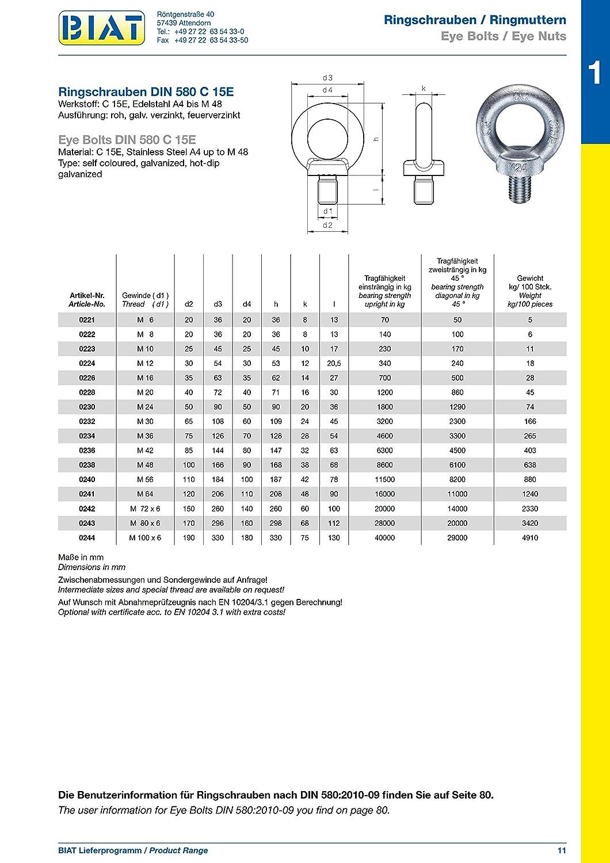 M20 Augenschraube M12 verzinkte Ausf/ührung M16 M8 Gr/ö/ßen M6 /Ösenschraube M10 C15E, M20 BIAT /® Ringschraube//Ringschrauben nach DIN 580 C 15 E M24 Transport/öse