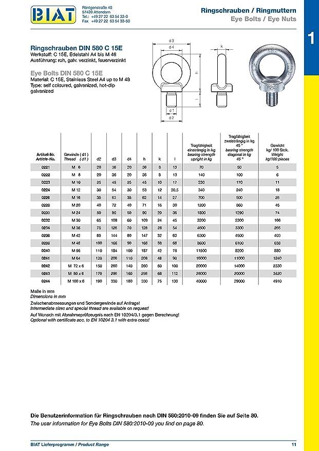 M12 M24 /Ösenmutter verzinkte Ausf/ührung Gr/ö/ßen M6 M16 M20 BIAT /® Ringmutter//Ringmuttern M10 M8 Transportmutter Augenmutter nach DIN 582 C15E, M6