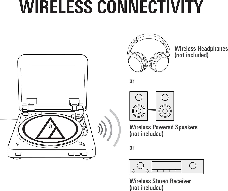 Audio Technica AT-LP 60 BT – Tocadiscos, color negro: Amazon.es ...