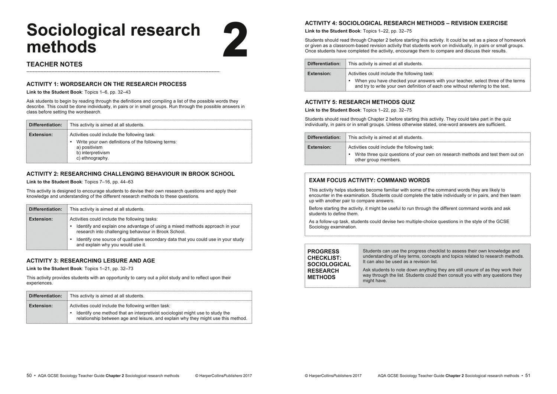 sociology research topics list