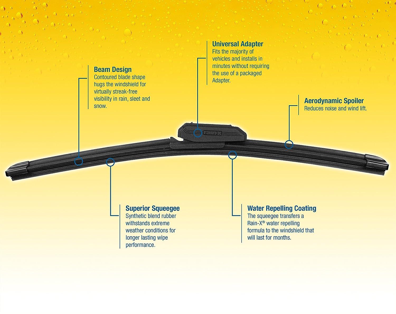 21 Pack of 5 21 Pack of 5 Rain-X 5079278-2-5PK Latitude 2-IN-1 Water Repellency Wiper Blade