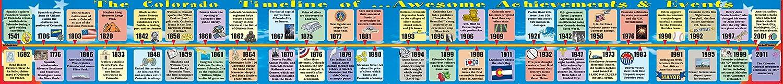 Colorado Big Timeline