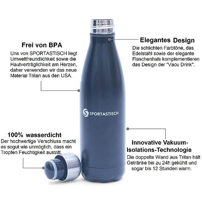 Gemütlich Getränke Overbeck Bilder - Innenarchitektur-Kollektion ...