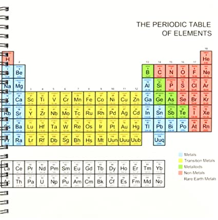 Amazon 3drose Db766441 Periodic Table Academic Educational