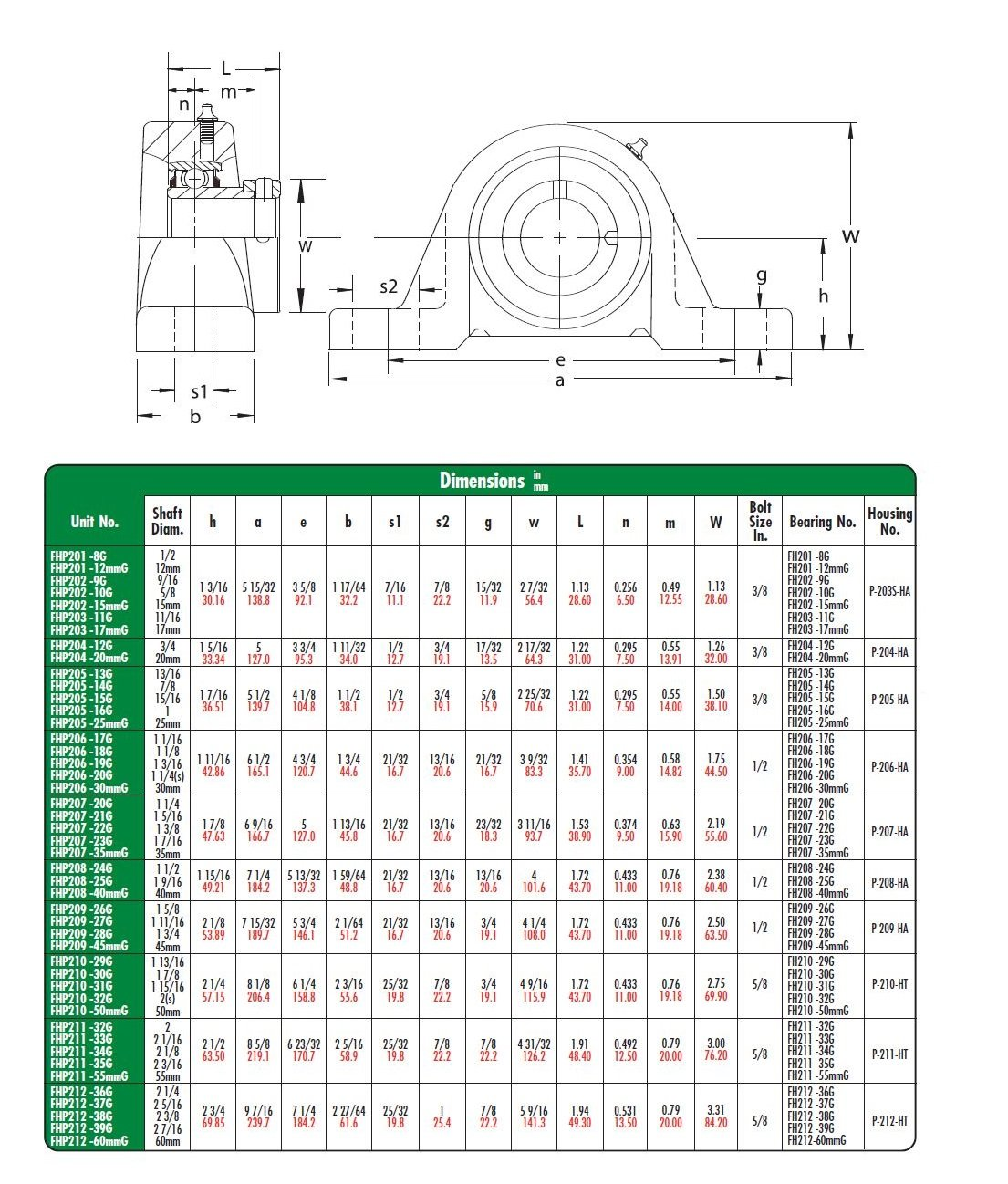 White EATON HALO Commercial PR8M34MDMW PR8 LED 8 Integrated LED Recessed Trim Module Medium Distribution 3000//4000 lms