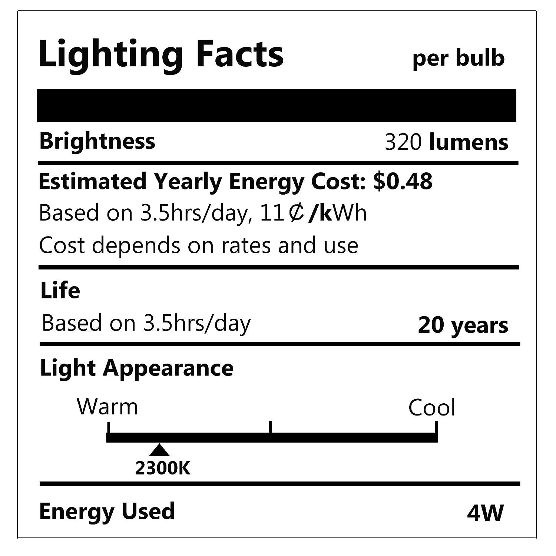 Ideal f/ür Nostalgie Vintage Edison LED Gl/ühbirne E27 Antike LED Filament Lampe Ersetzt 40W 4W, 2200K, nicht Dimmbar, Beliebtstes Modell ST64 ASOKO Warmwei/ß Gl/ühlampe Bernstein, 4W-1 St/ück