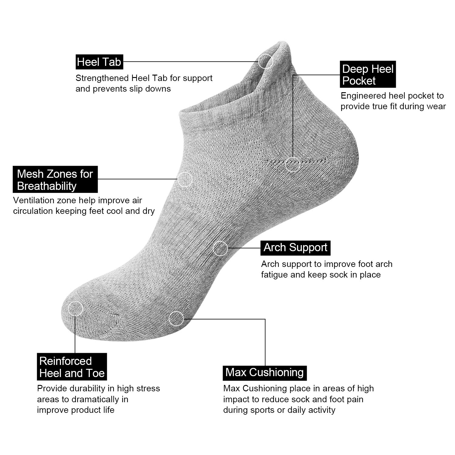 6 Pairs No Show Socks Women Men Low Cut Non-Slip Casual Athletic Cotton Socks