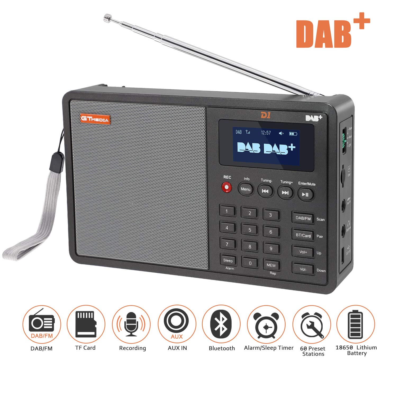 Trasmettitore FM Bluetooth, SAVORI Dual USB Caricatore da Auto, Chiamata In Vivavoce, Trasmettitore Radio Auto con Display LED, Scheda TF/SD, Adattatore Bluetooth Auto Per iPhone, Android, iPad SY-HK203-CHARGER