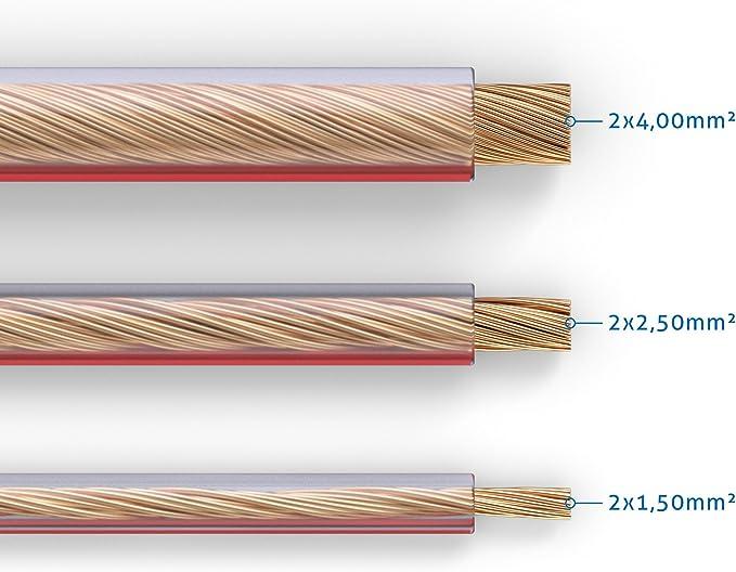 transparent 50m 99,9/% OFC cuivre massif 0,10 mm C/âble de haut-parleur Hifi PureLink SP010-050 C/âble denceinte 2 x 2,5mm/²