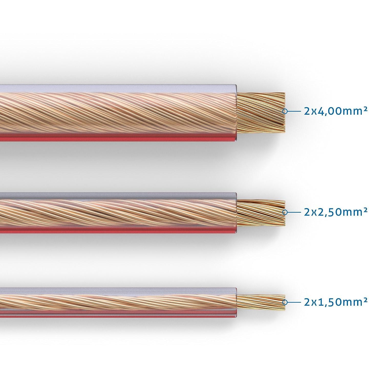 Cable de altavoz de alta fidelidad 15m blanco 99.9/% OFC cable de cobre s/ólido 0.10mm PureLink SP011-015 Cable de altavoz 2 x 2.5mm/²