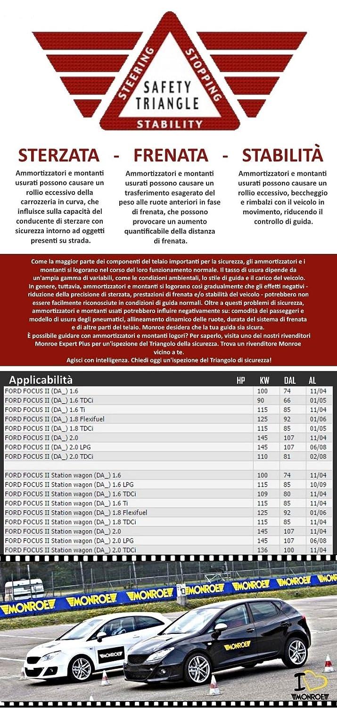 + POSTERIORI 23988 KIT 4 AMMORTIZZATORI MONROE ORIGINALI ANTERIORI G8801 + G8802