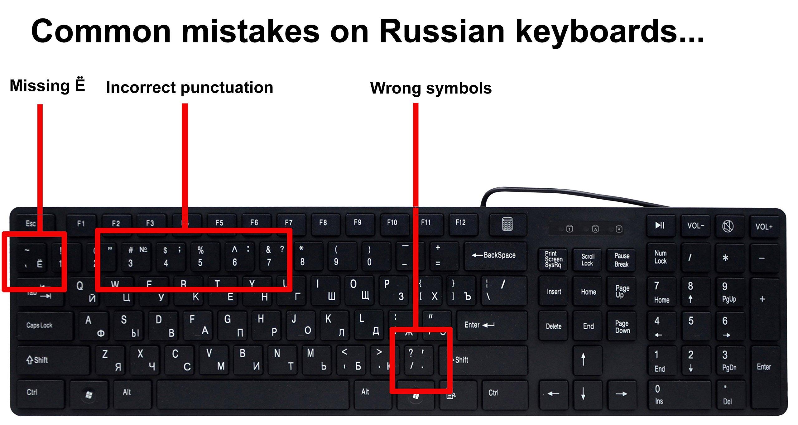 russian keyboard - HD1500×799