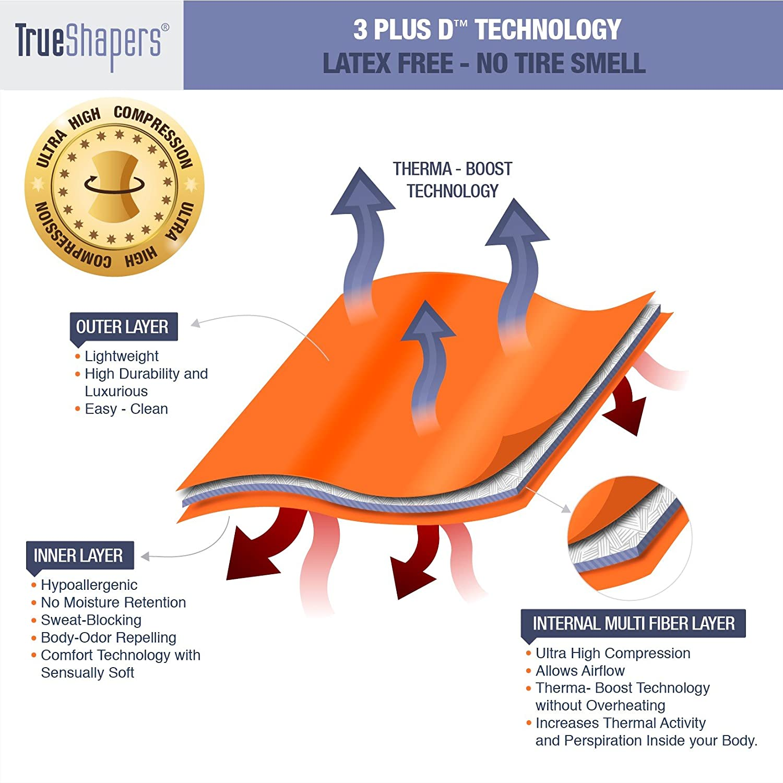La trueshapers 1063 máxima compresión entrenamiento cintura formación Cincher: Amazon.es: Ropa y accesorios