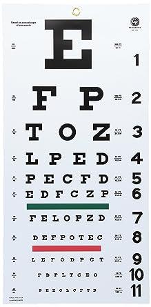 Amazon com grafco snellen eye chart 1240 22x11 plastic material