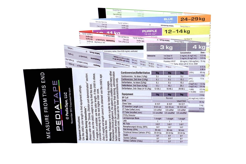 Pediatape Pediatric dosing Tape 2017 Version 5