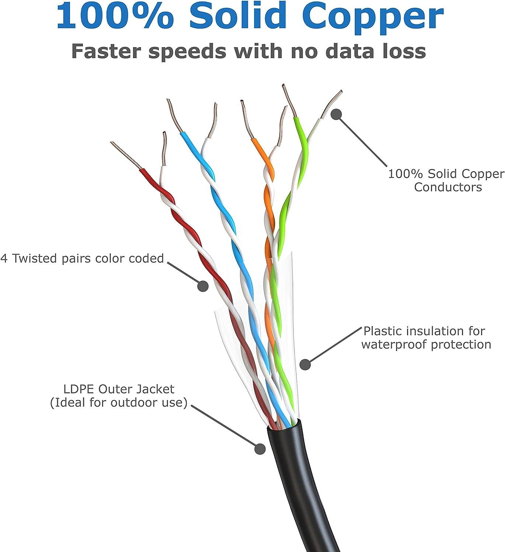 100 Feet Cat5e Wiring Diagram Usb Wiring Schematic Tx 1990 300zx Yenpancane Jeanjaures37 Fr