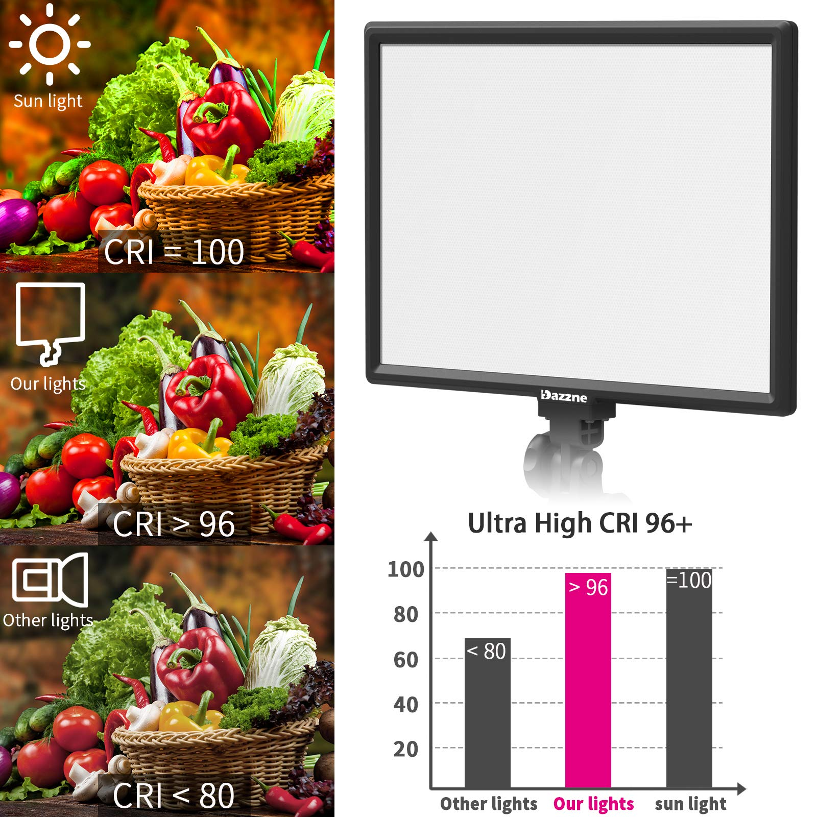 Bi-Color LED Video Light Stand Lighting Kit 3 Pack 15.4'' Large Panel 3000K-5800K 45W 4800LM Dimmable 1-100% Brightness Soft Light for YouTube Game Video Shooting Live Stream Photography Lighting by Dazzne (Image #6)