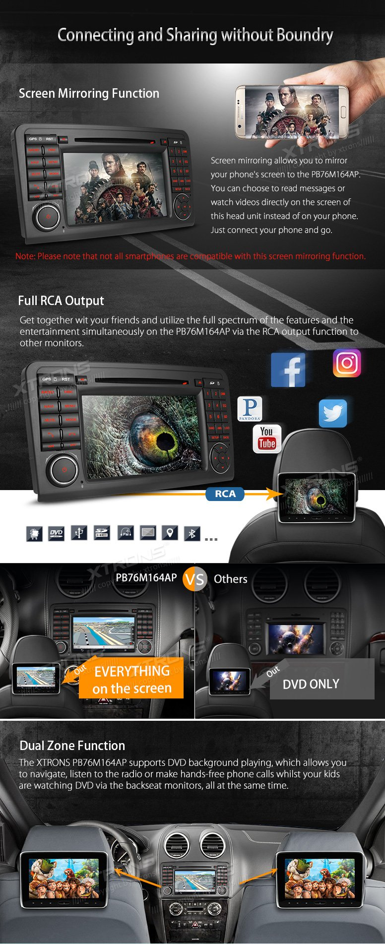 XTRONS Android 6.0 Octa-Core 64Bit 7 Inch Capacitive Touch Screen Car Stereo Radio DVD Player GPS CANbus Screen Mirroring Function OBD2 Tire Pressure Monitoring for Mercedes-Benz ML-W164