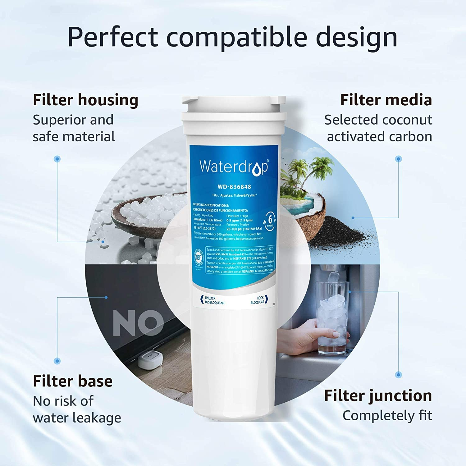 P15S-611625-6-PACK ReplacementBrand FP-1 Fisher and Paykel 836848 Comparable Refrigerator Water Filter Commercial Water Dist