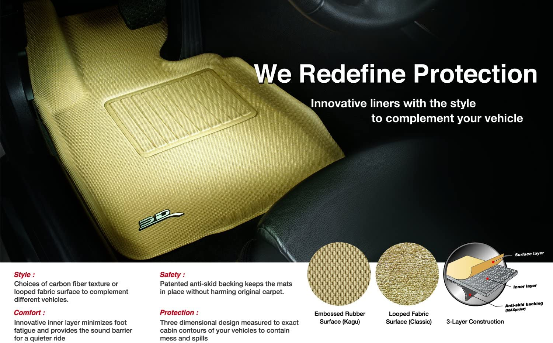 Kagu Rubber 3D MAXpider Third Row Custom Fit All-Weather Floor Mat for Select Honda Pilot Models Black