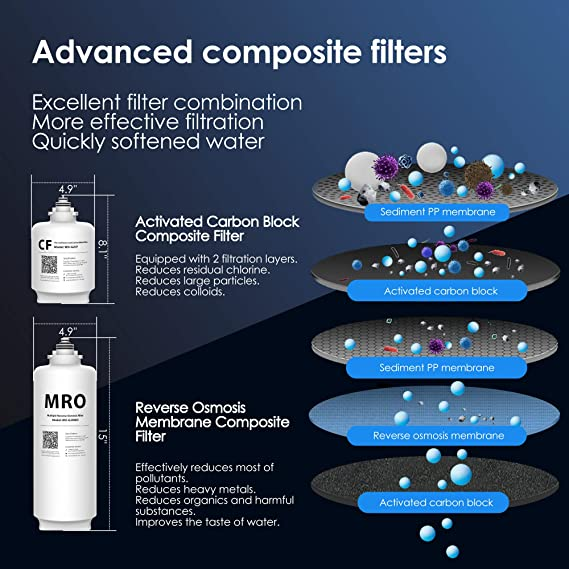 7 stages of filtration of waterdrop reverse osmosis water filter G2