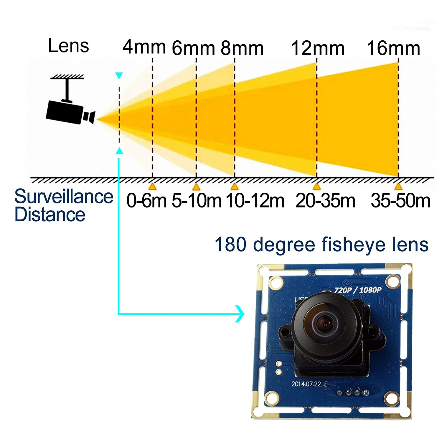 180degree Fisheye Lens 1080p Wide Angle Pc Web Usb Modular Surveillance Camera Wire Diagram Camerausb Module For Android Windows Cam Ir Photo