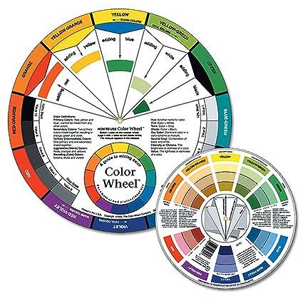 Amazon Pocket Color Wheel Artist Mixing Guide Watercolor Paint