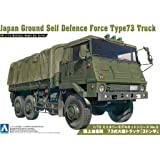 青島文化教材社 1/72 ミリタリーモデルシリーズ No.2 陸上自衛隊 73式大型トラック 3トン半 プラモデル