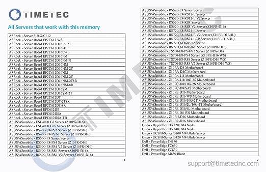 Timetec Hynix 64GB DDR4 2133MHz PC4-17000P Load Reduced ECC