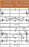 Real 7-on-7 Flag Football - Defense
