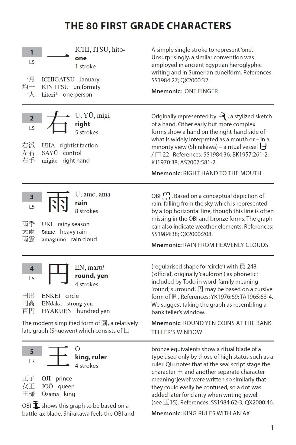 Amazon The Complete Guide To Japanese Kanji Jlpt All Levels
