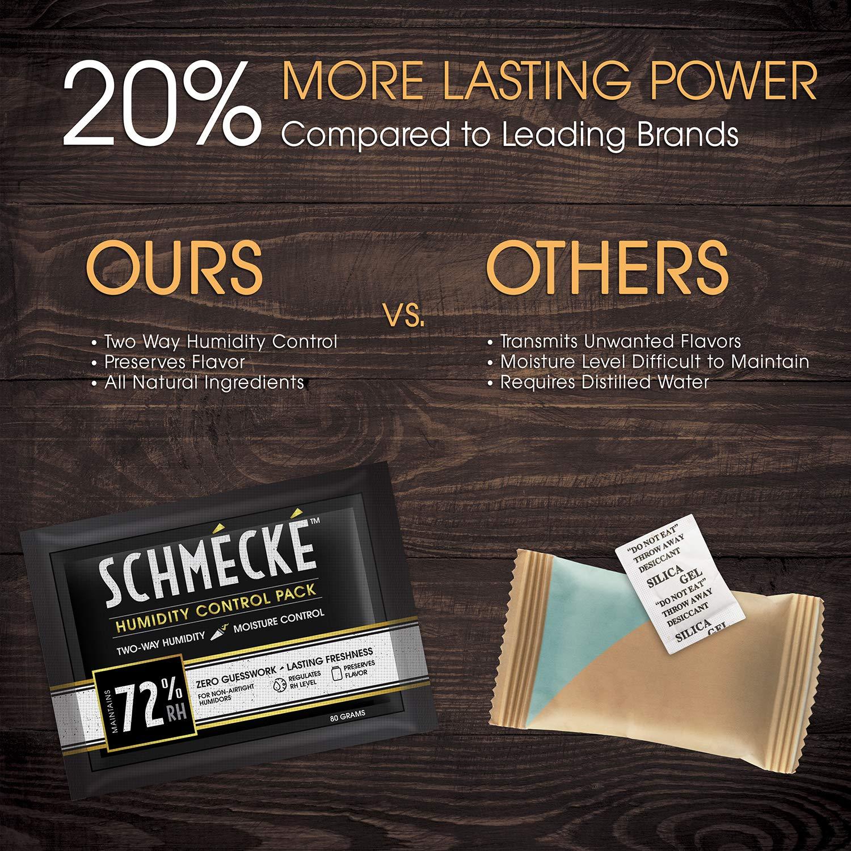 Schmécké 72% RH Cigar Two-Way Humidity Control 80 Grams x 100 Pack - Zero Guesswork - Regulate & Stabilize Humidor RH Level by Schmécké (Image #6)