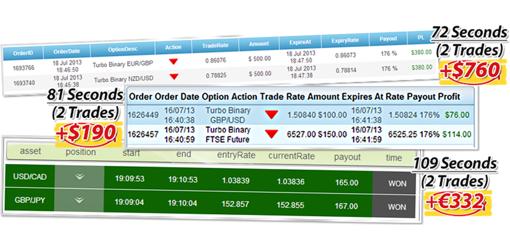 List of binary options software