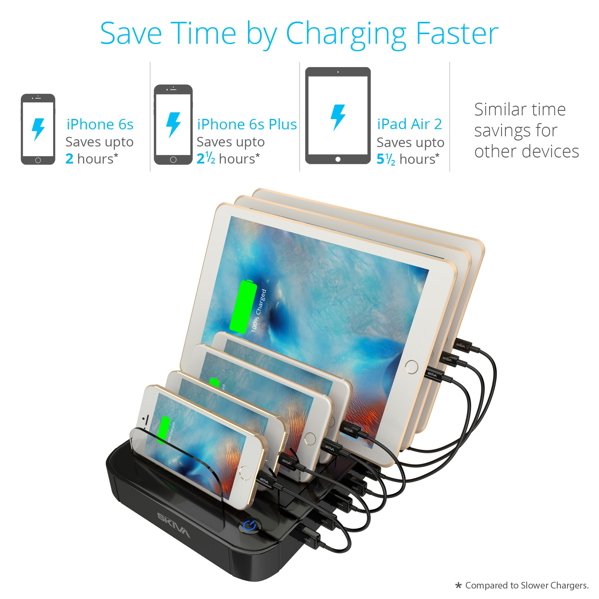 Skiva StandCharger 7-Port 84-Watts AC/Wall Charging Station with Fast 2.4 Amps Smart USB Ports for iPad Pro Air mini, iPhone X 8+ 8 & more (7 x Short Apple MFi Lightning Cables Included) [Model:AC123] by SKIVA (Image #6)