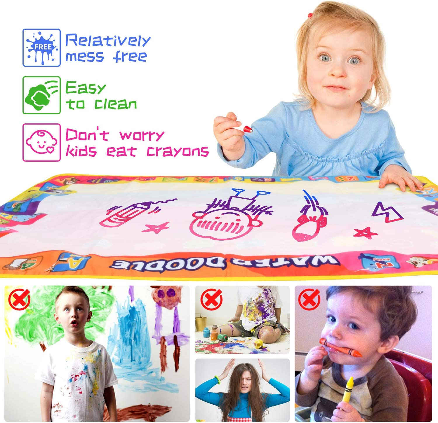Large Water Magic Doodle Mat for Toddler SHAPE MART Water Drawing Mat Educational Toys for Kids Age 3 4 5 6 Years Old Mess Free Painting Aqua Mat for Kids with Magic Pens and Bag