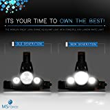 Brightest and Best LED Headlamp 6000 Lumen